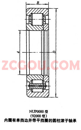 nup209em圆柱滚子轴承尺寸图纸