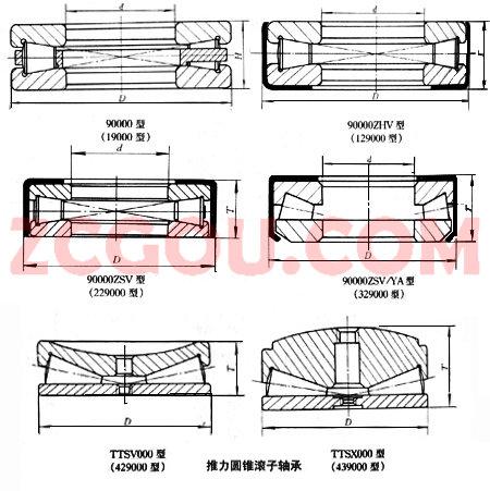 91236推力圆锥滚子轴承尺寸图纸